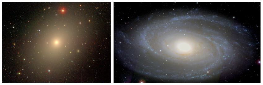 Elliptical galaxy NGC 4636 (left) and spiral galaxy M81 (right), as seen by the Sloan Telescope. The telescope captures the light of the stars, and in M81 we can also see some dust in the spiral arms. Both galaxies reside in large, invisible, dark matter haloes.