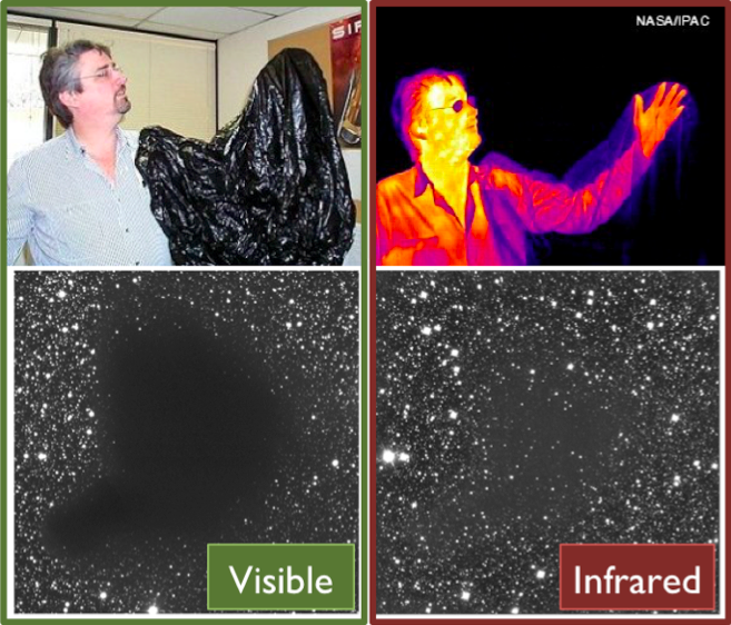Figure 4: Looking at things with optical and with infrared light can lead to very different results!  On top, a plastic bag is opaque to visible light, but it is translucent to infrared light from the man's hand.  On the bottom, a similar effect occurs in an interstellar cloud, seen with visible light (left), like our eyes, and infrared light (right), like APOGEE.  Image credits: NASA/IPAC and ESO.  See more optical/IR comparisons HERE.  (HERE=http://coolcosmos.ipac.caltech.edu/cosmic_kids/learn_ir/)